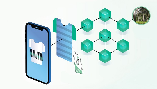 5 Facts You Need To Know About Lenzing's New Blockchain-Enabled Supply Chain Traceability Platform