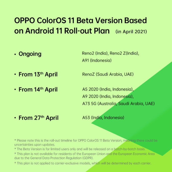 oppo color os 11 beta update roadmap asia middle east