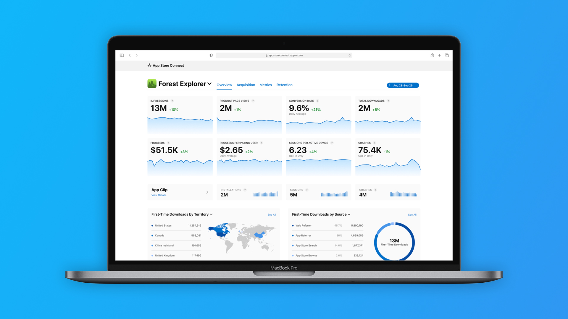 App Store Connect updated with new transaction metrics in App Analytics